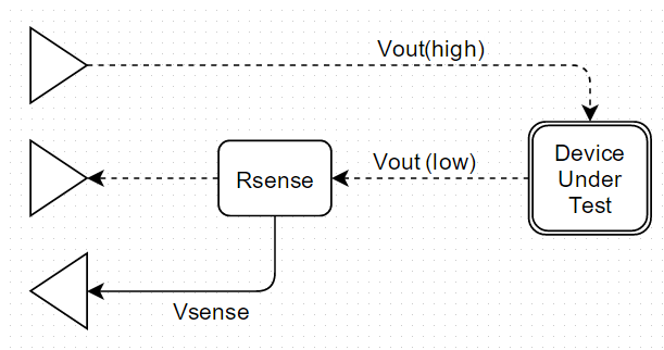 current sense block diagram